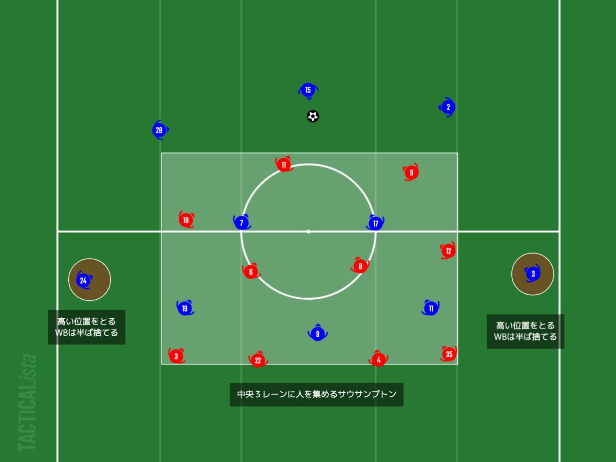 f:id:football-analyst:20210221203613p:plain