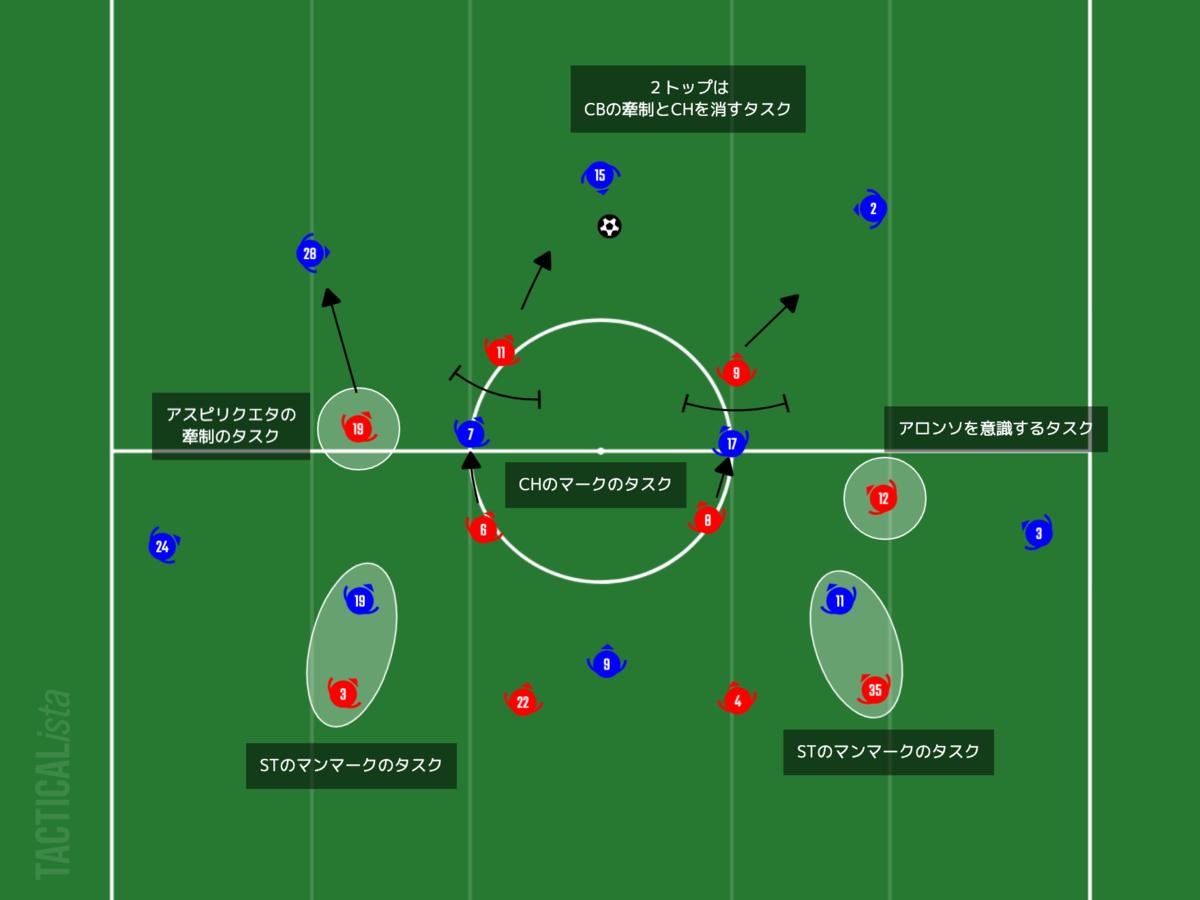 f:id:football-analyst:20210221204118p:plain