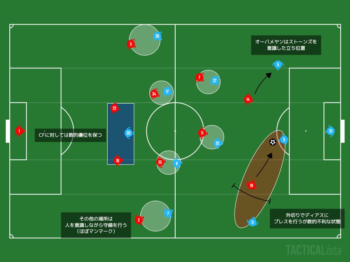 f:id:football-analyst:20210223195110p:plain