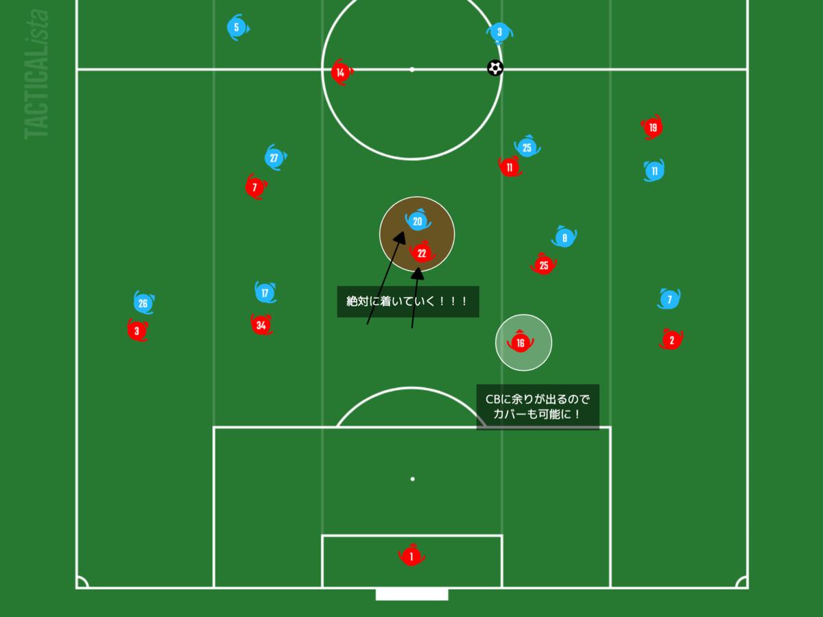 f:id:football-analyst:20210223202031p:plain