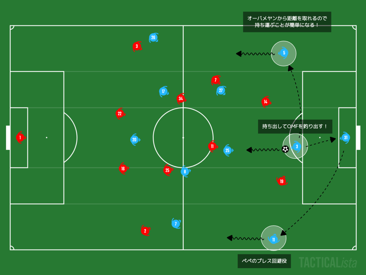 f:id:football-analyst:20210223204045p:plain