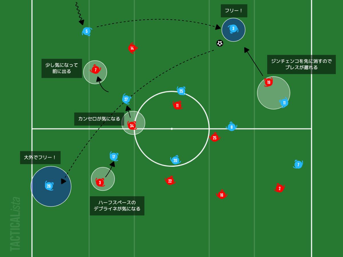 f:id:football-analyst:20210223204758p:plain