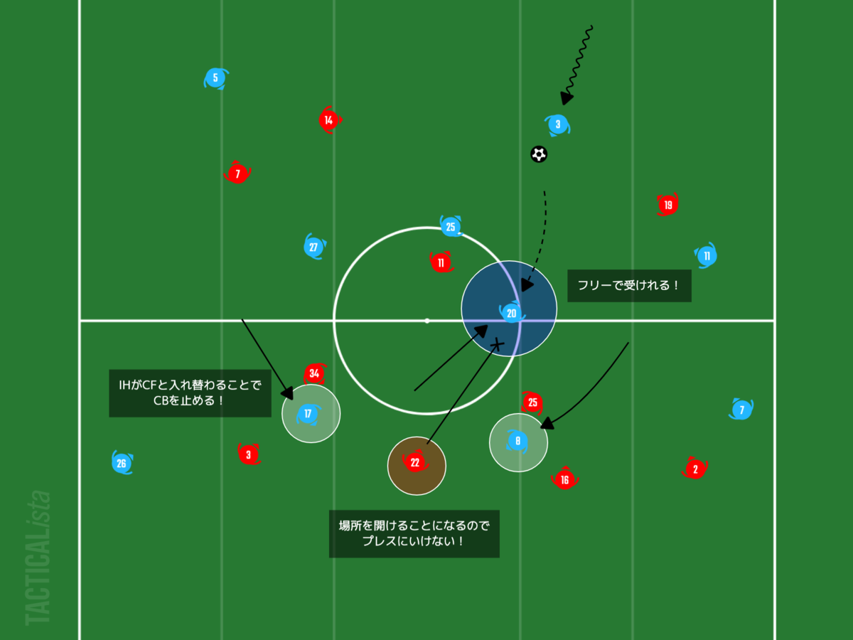 f:id:football-analyst:20210223210139p:plain