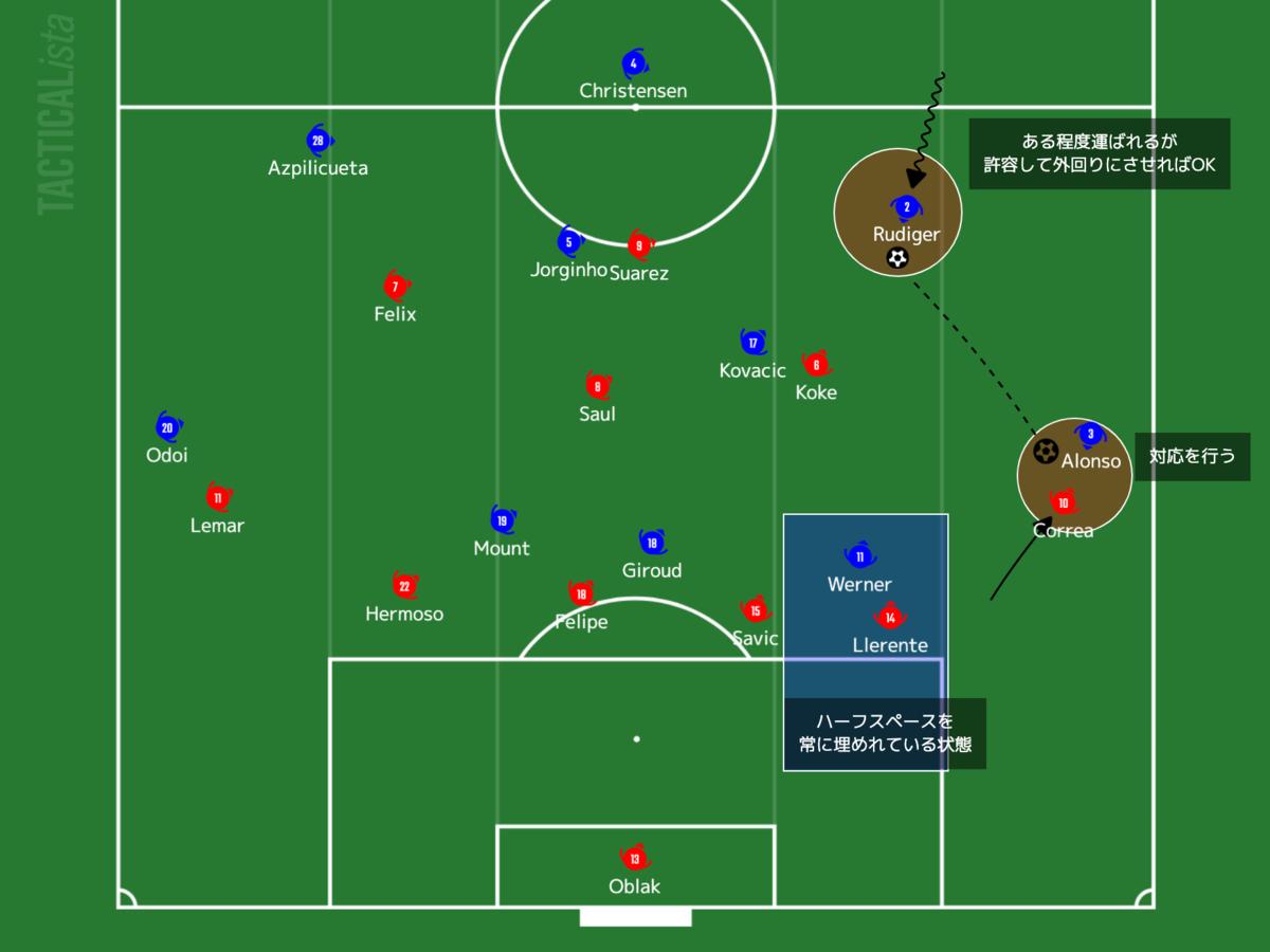 f:id:football-analyst:20210225103920p:plain