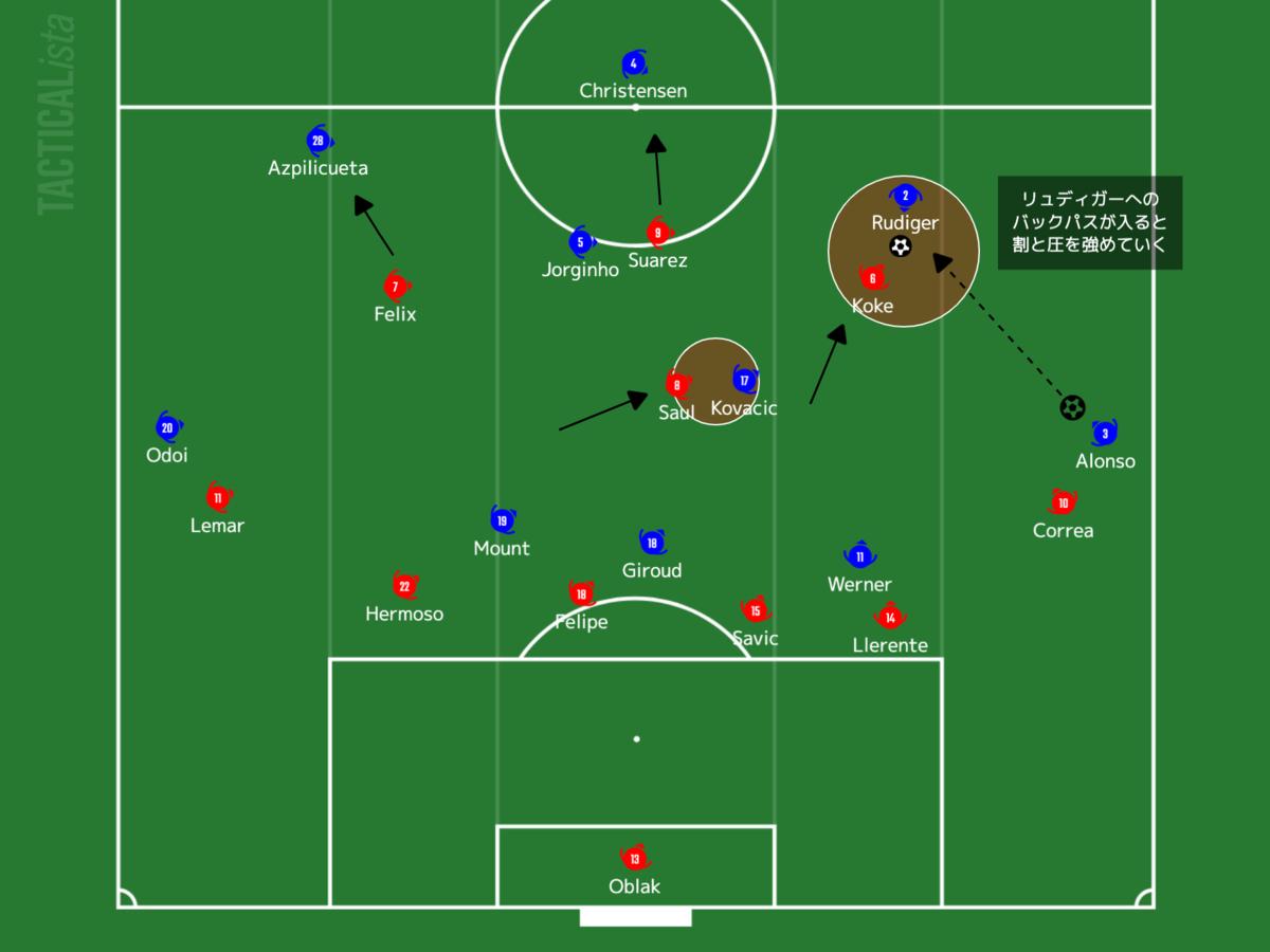f:id:football-analyst:20210225104202p:plain