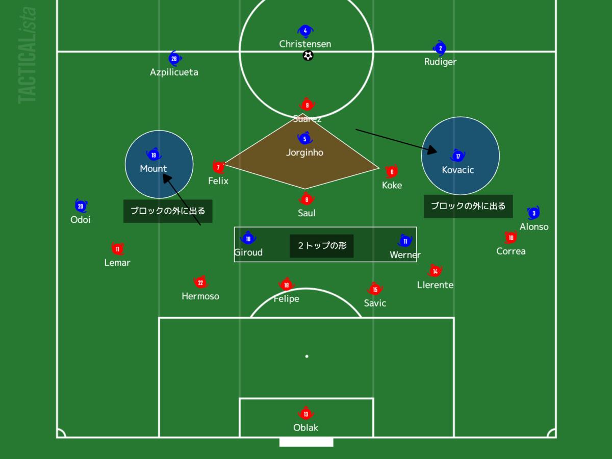 f:id:football-analyst:20210225112216p:plain