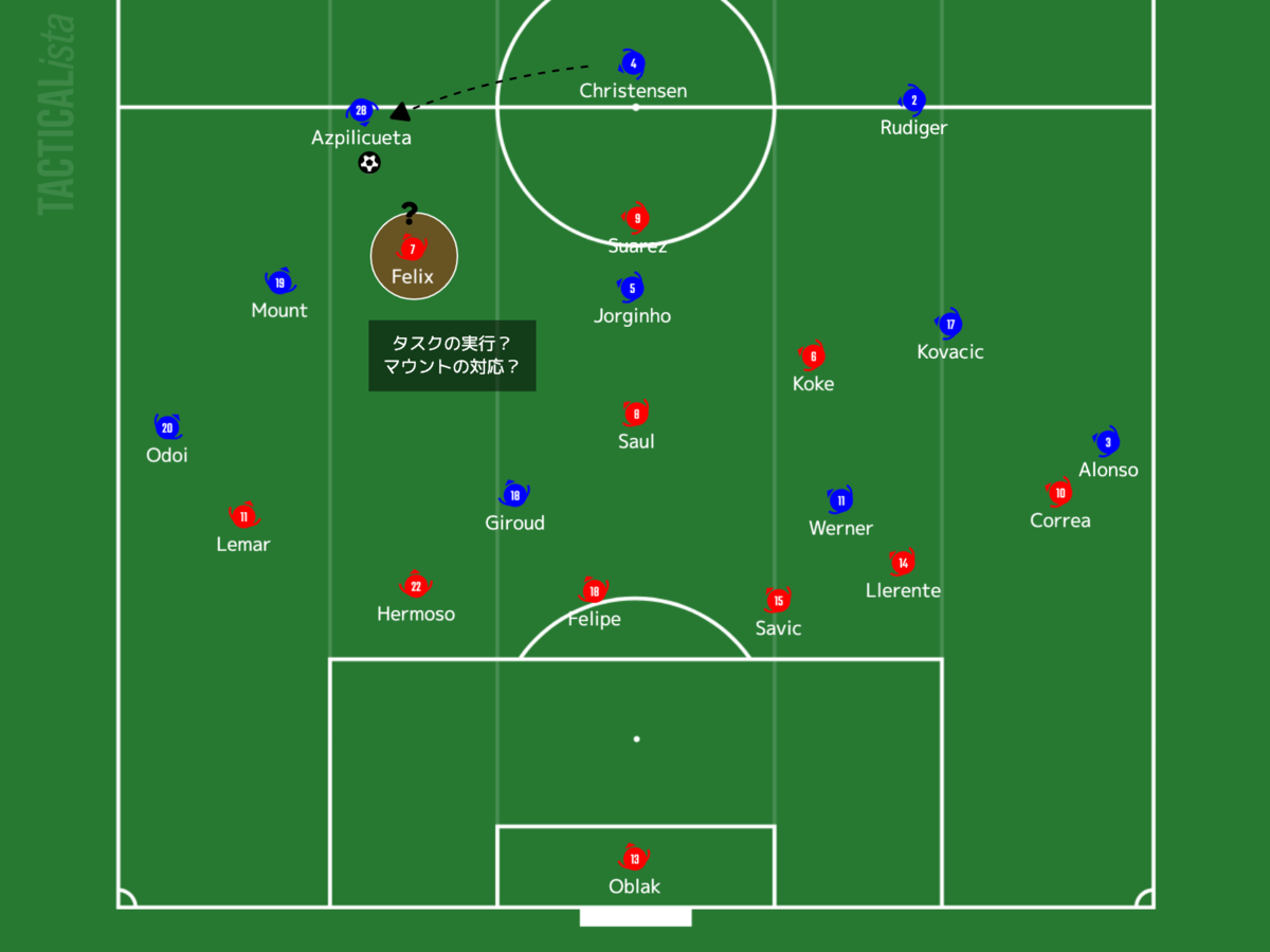 f:id:football-analyst:20210225112406p:plain