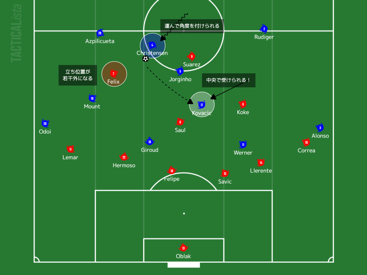 f:id:football-analyst:20210225112906p:plain