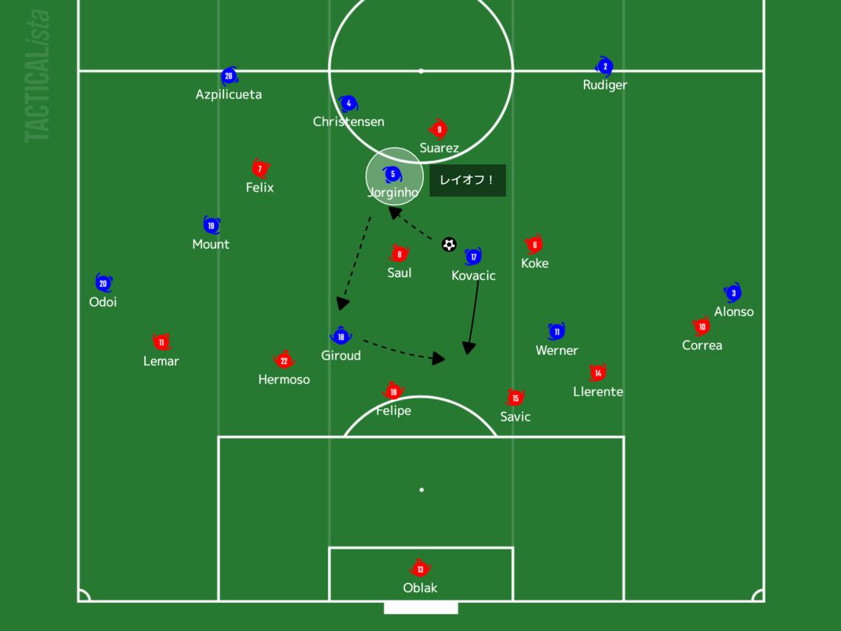 f:id:football-analyst:20210225113235p:plain