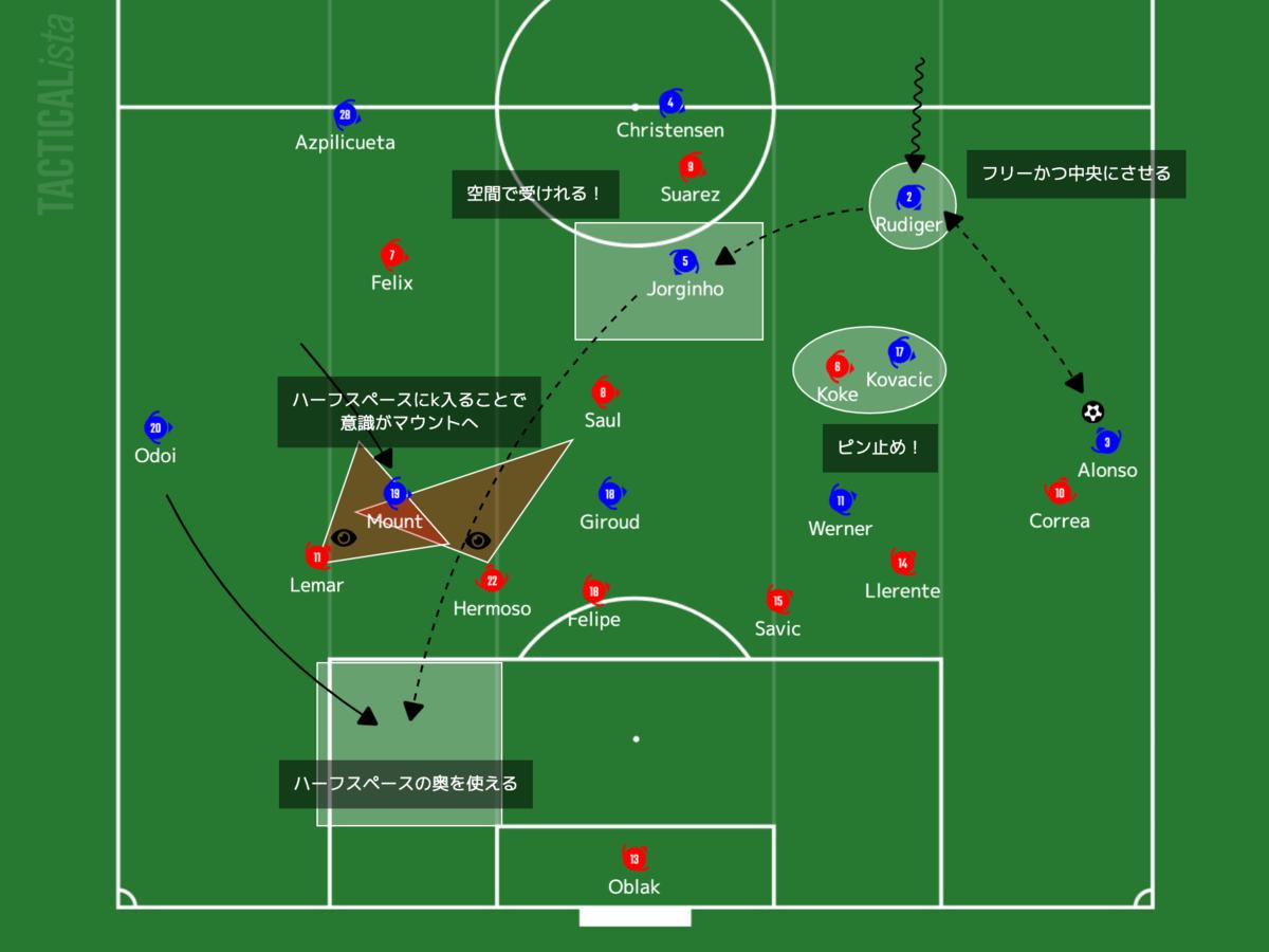 f:id:football-analyst:20210225113518p:plain