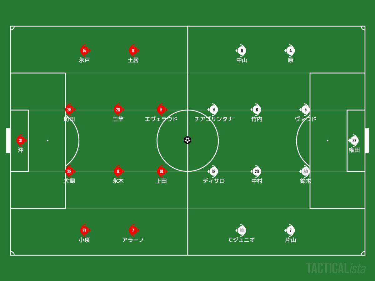 f:id:football-analyst:20210227225134p:plain