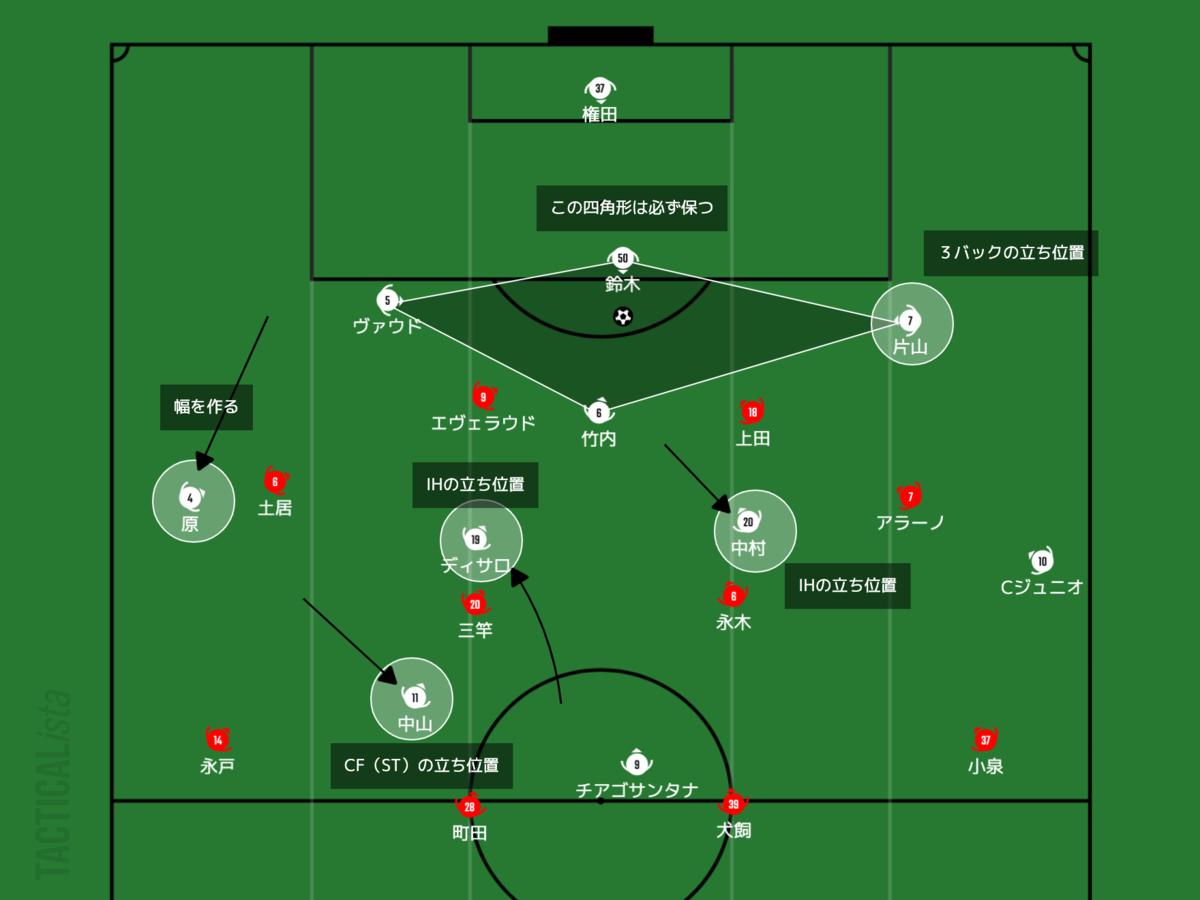 f:id:football-analyst:20210227231536p:plain