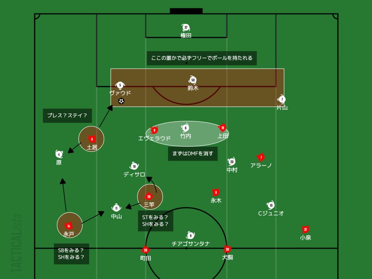 f:id:football-analyst:20210227232253p:plain