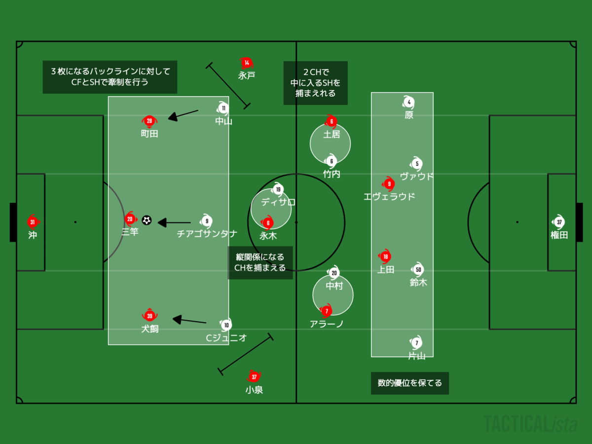 f:id:football-analyst:20210228212801p:plain