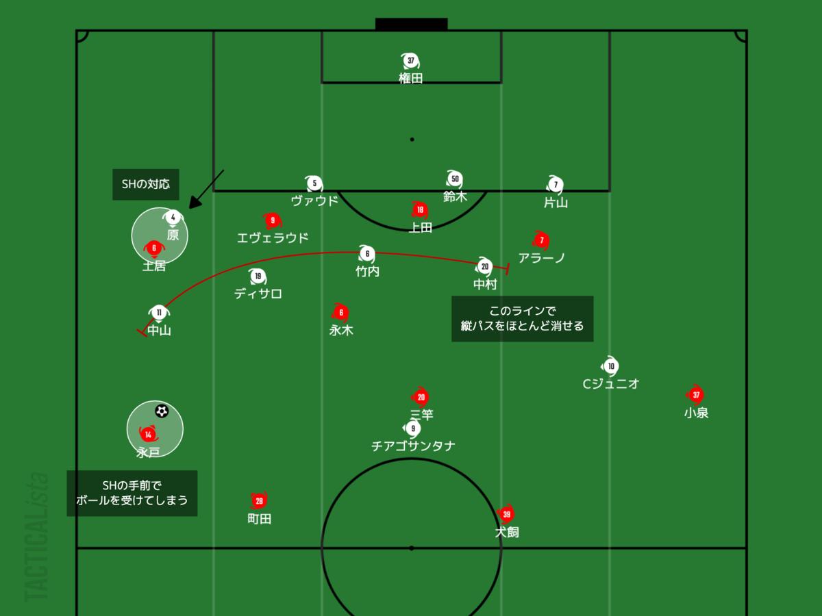f:id:football-analyst:20210228222053p:plain