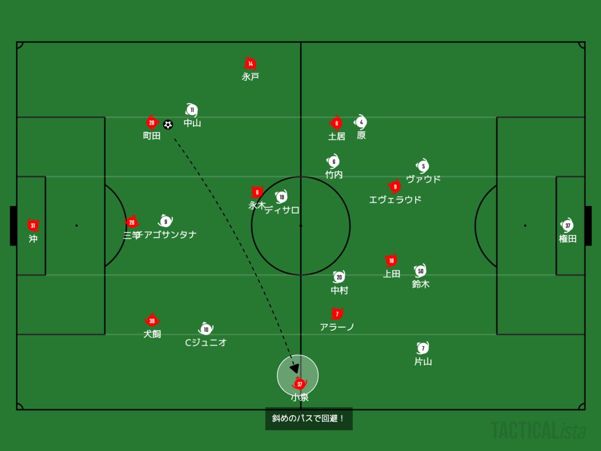 f:id:football-analyst:20210228224410p:plain