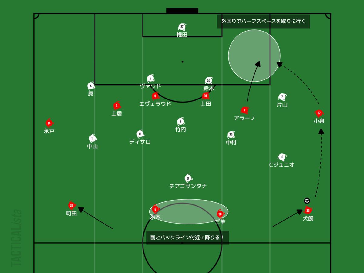 f:id:football-analyst:20210228230334p:plain