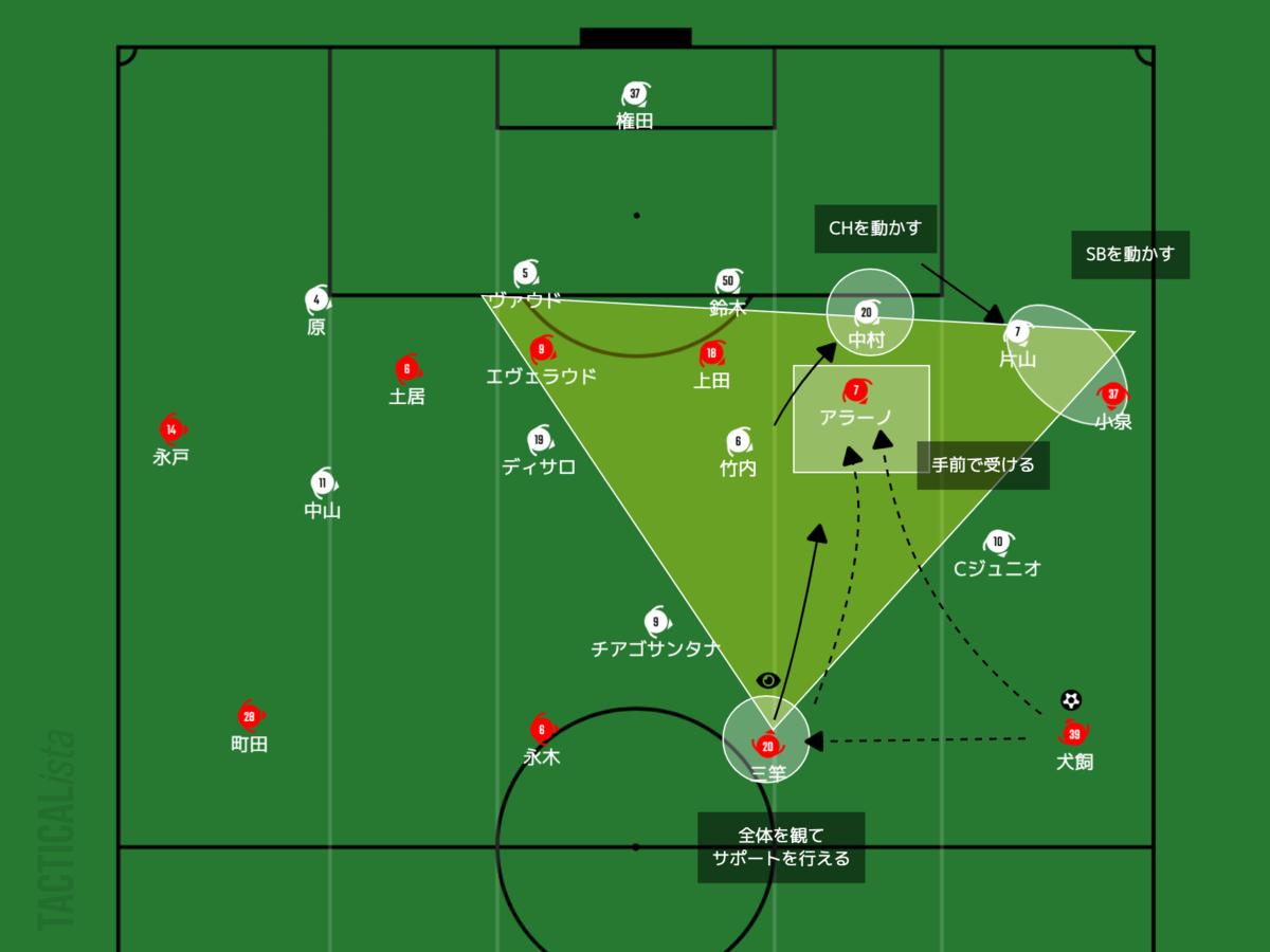 f:id:football-analyst:20210228231002p:plain
