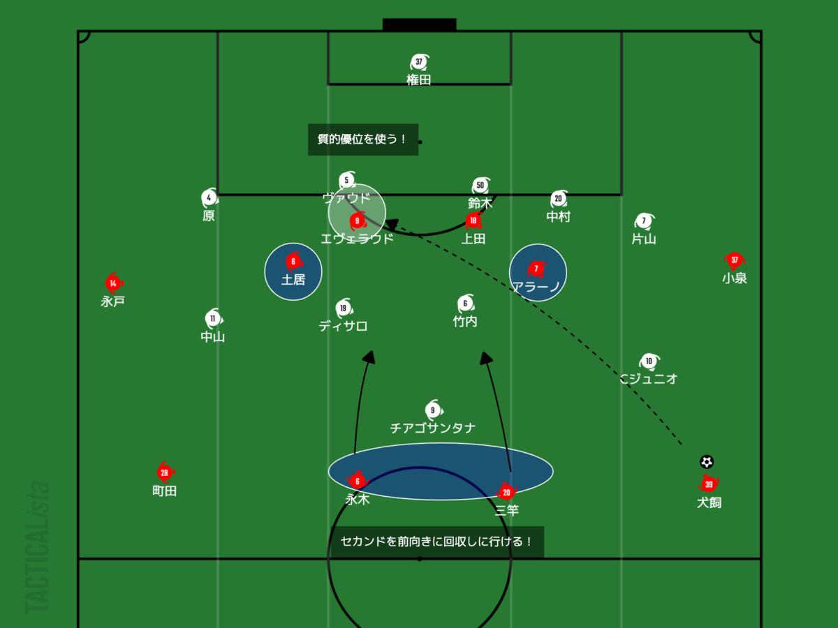 f:id:football-analyst:20210228232302p:plain