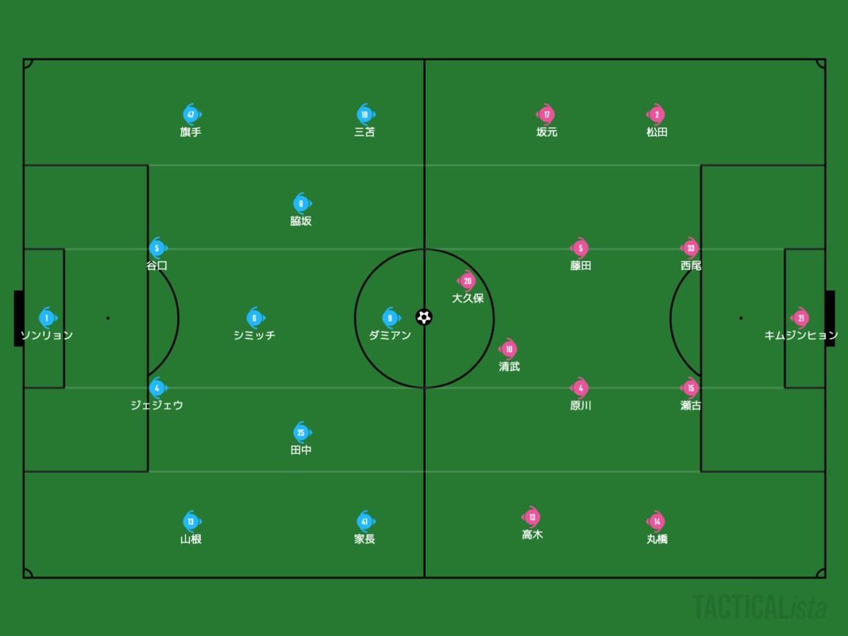 f:id:football-analyst:20210304095717p:plain
