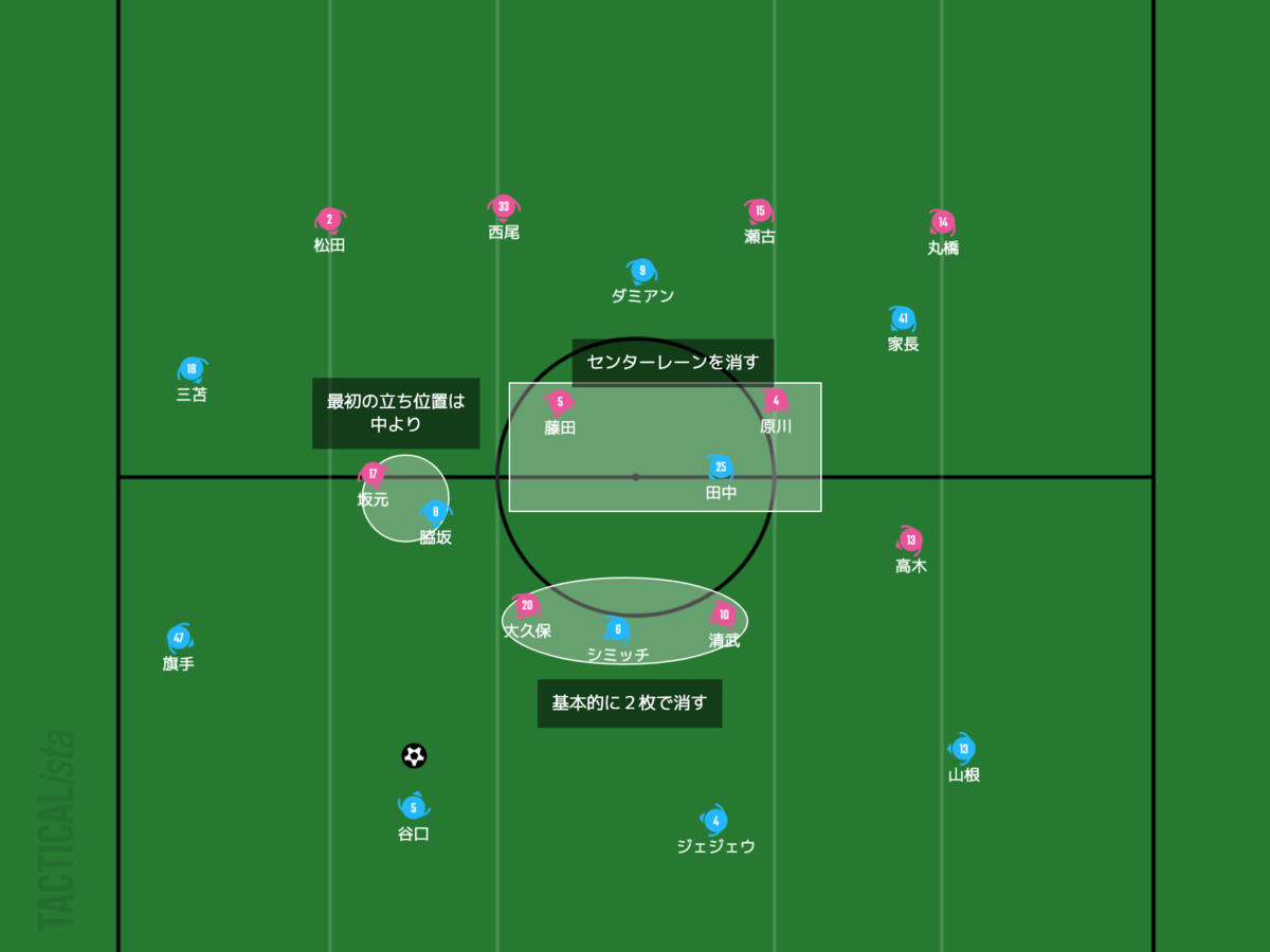 f:id:football-analyst:20210304104708p:plain