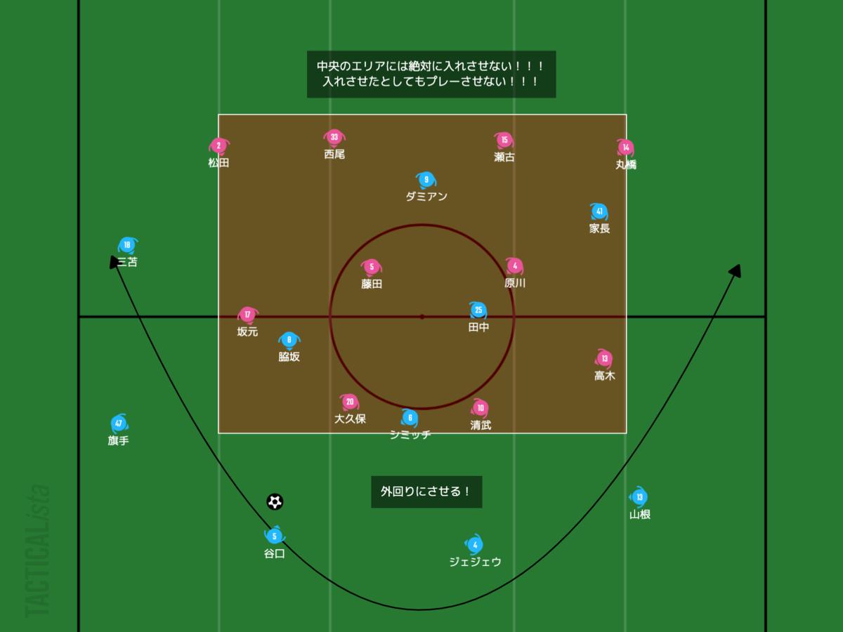 f:id:football-analyst:20210304105119p:plain
