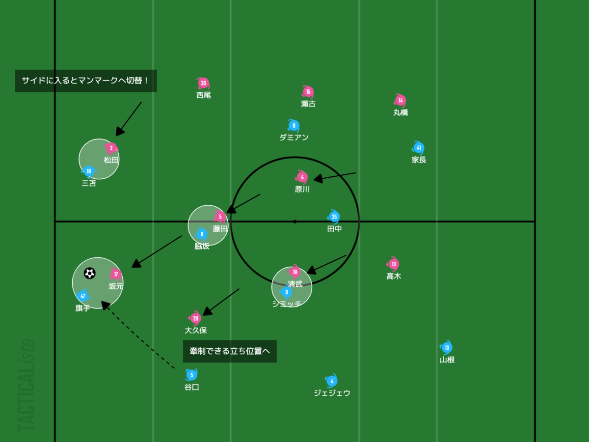 f:id:football-analyst:20210304105717p:plain