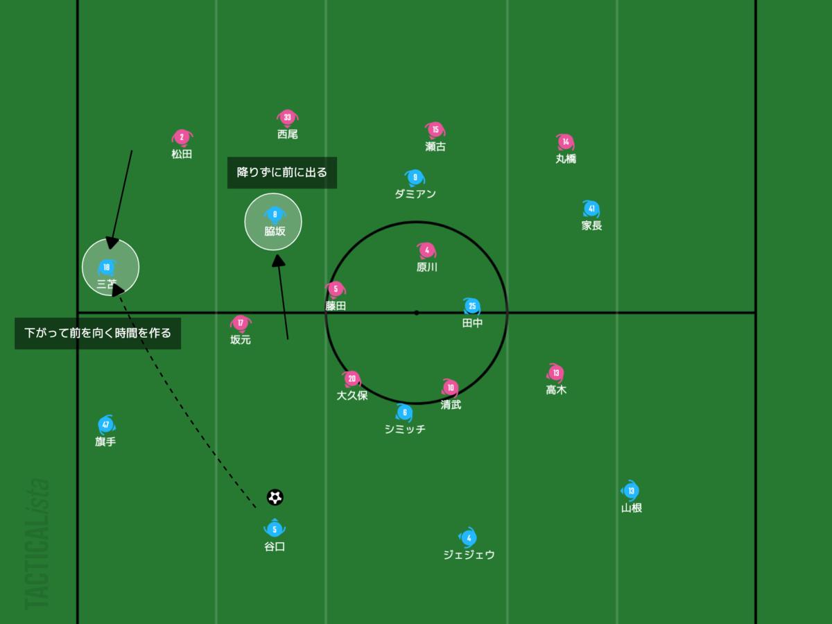 f:id:football-analyst:20210304111159p:plain