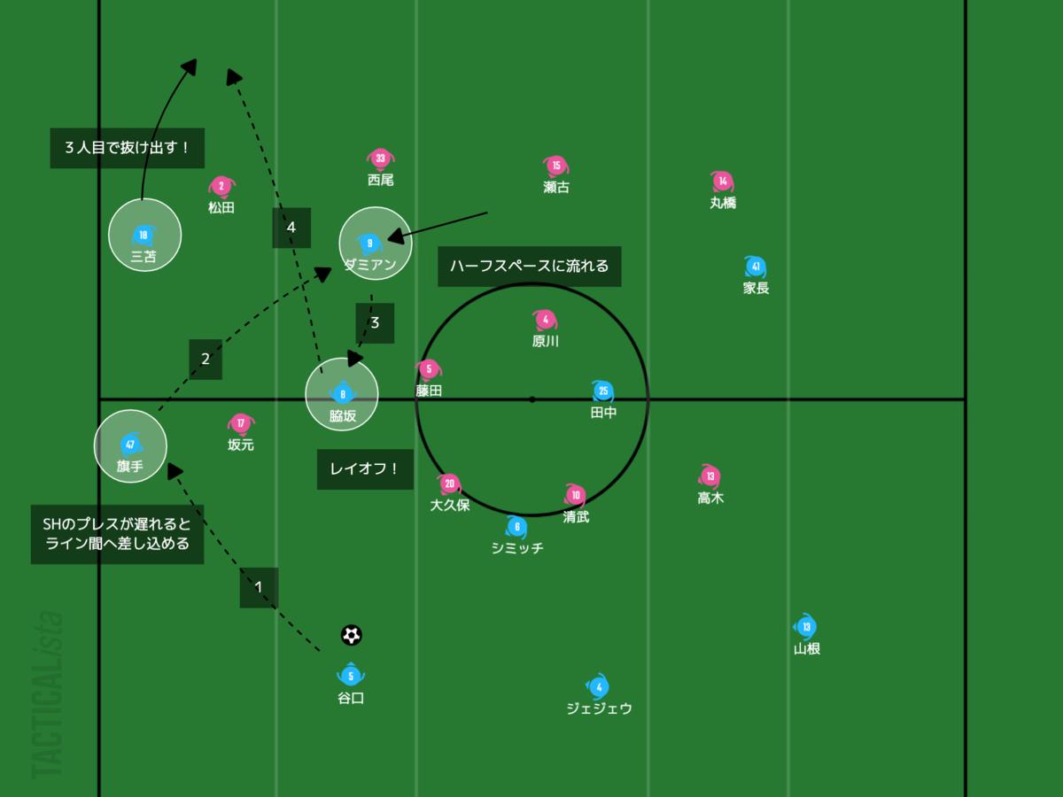 f:id:football-analyst:20210304111632p:plain