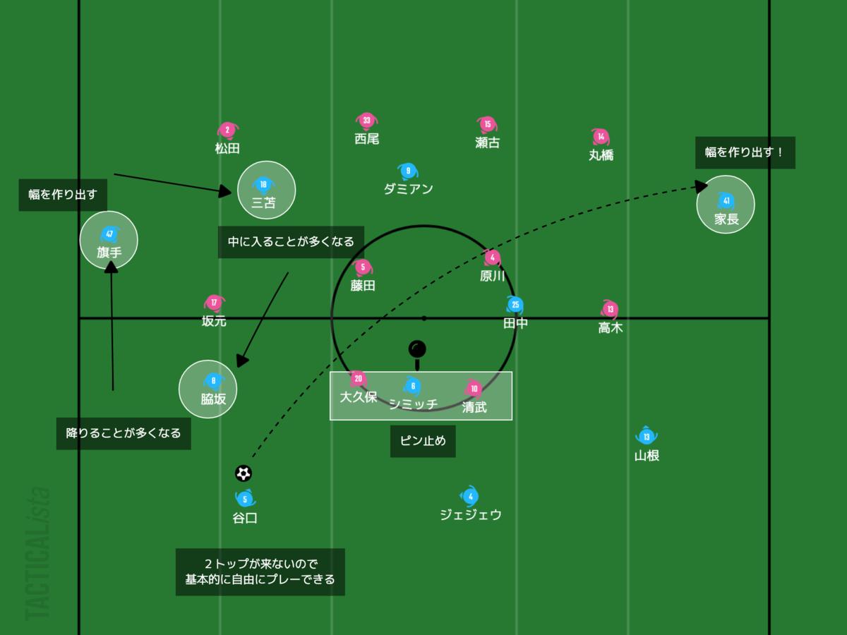 f:id:football-analyst:20210304113247p:plain