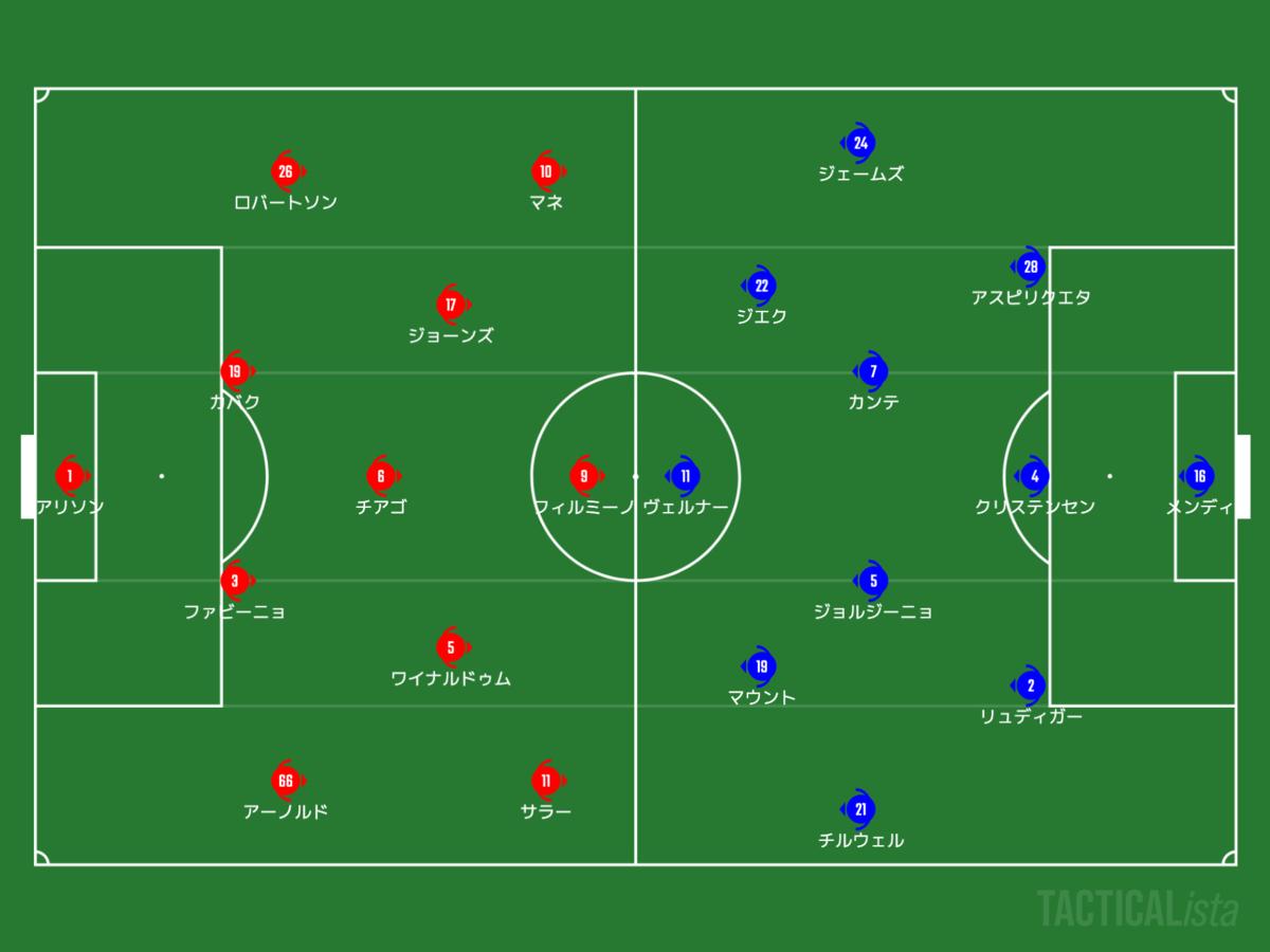 f:id:football-analyst:20210305213853p:plain