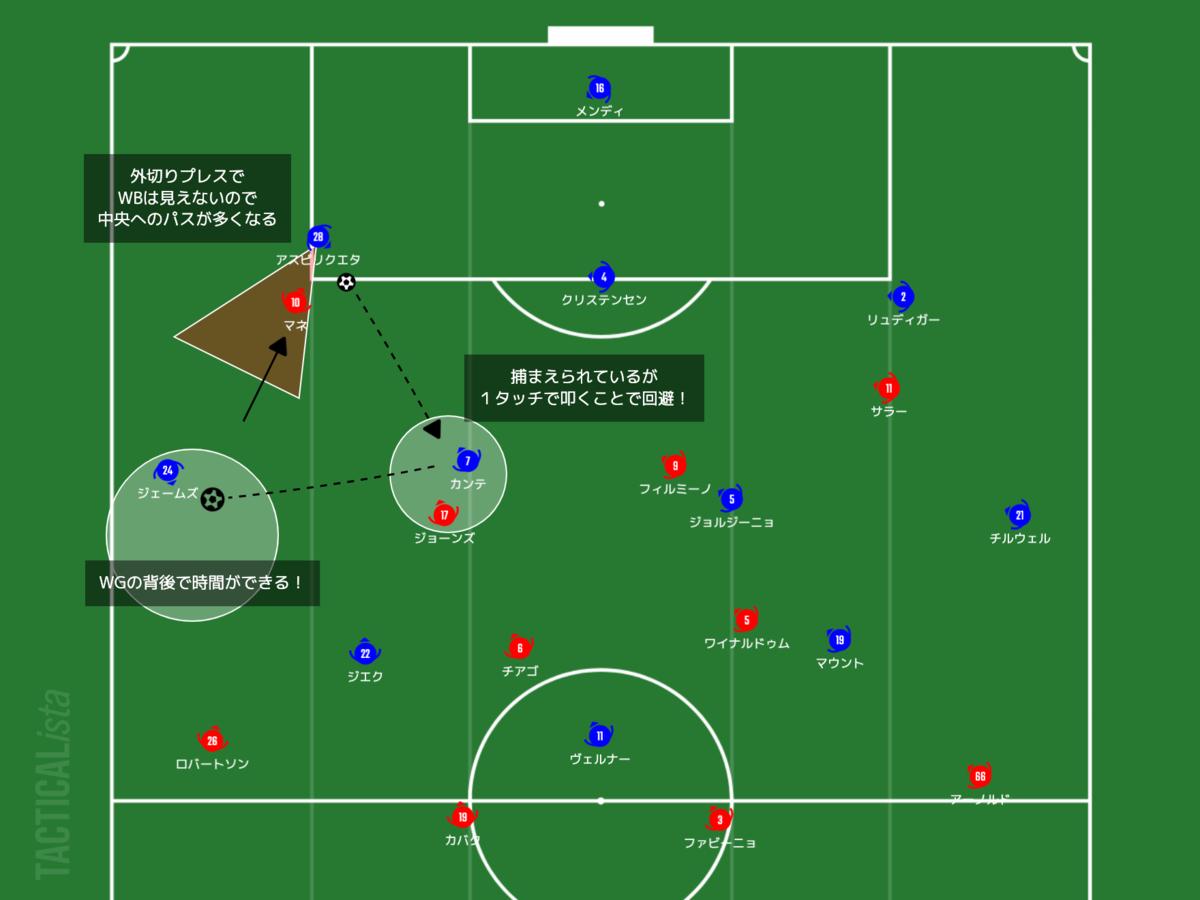 f:id:football-analyst:20210305220036p:plain