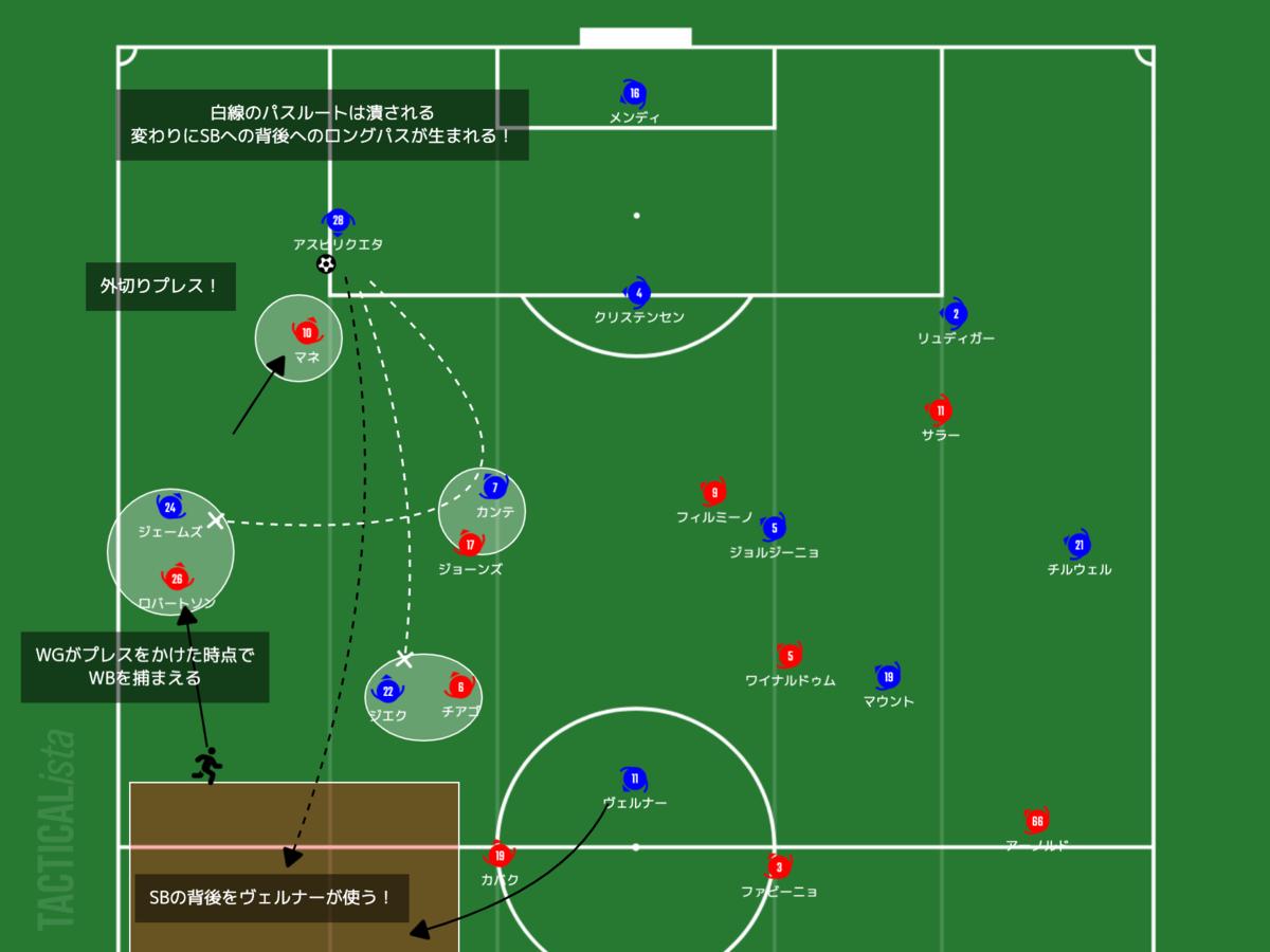 f:id:football-analyst:20210305222356p:plain