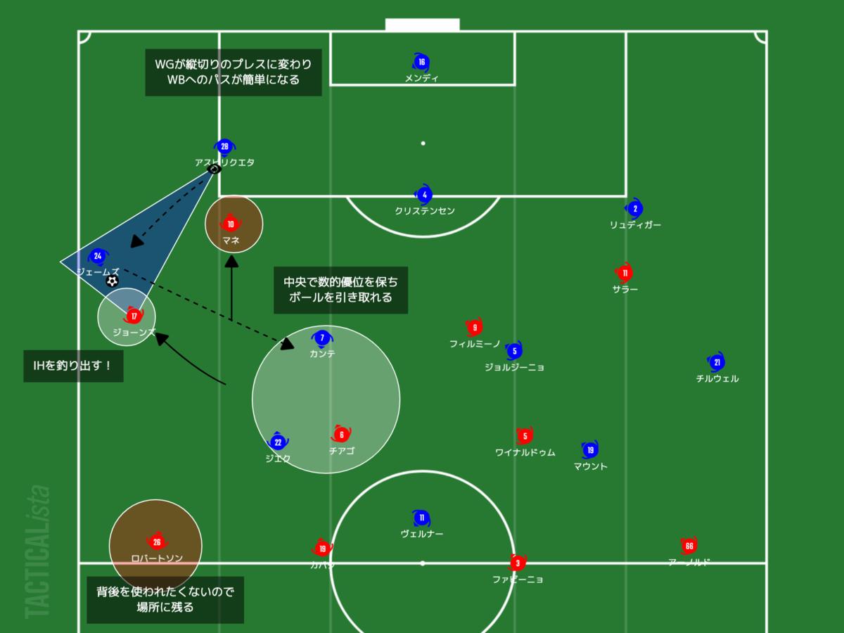 f:id:football-analyst:20210305223534p:plain