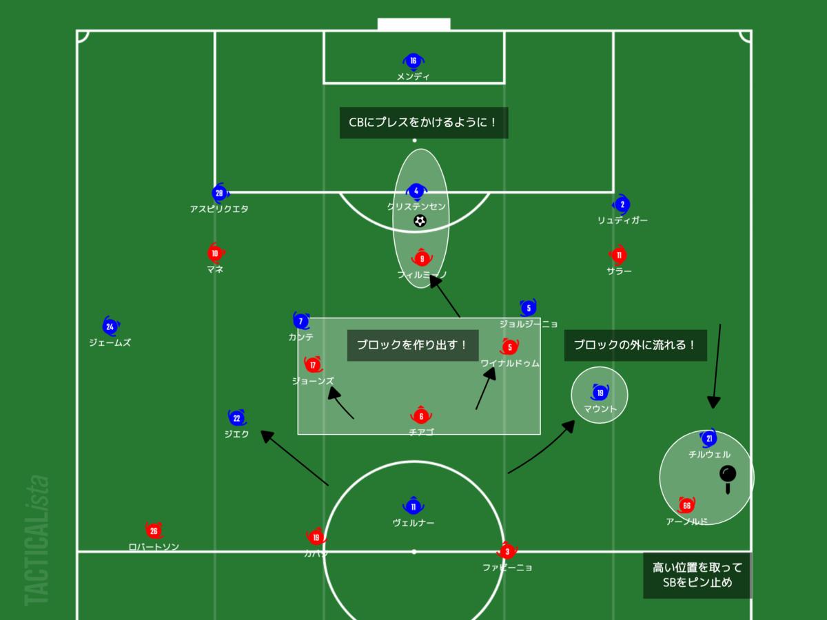 f:id:football-analyst:20210305225934p:plain