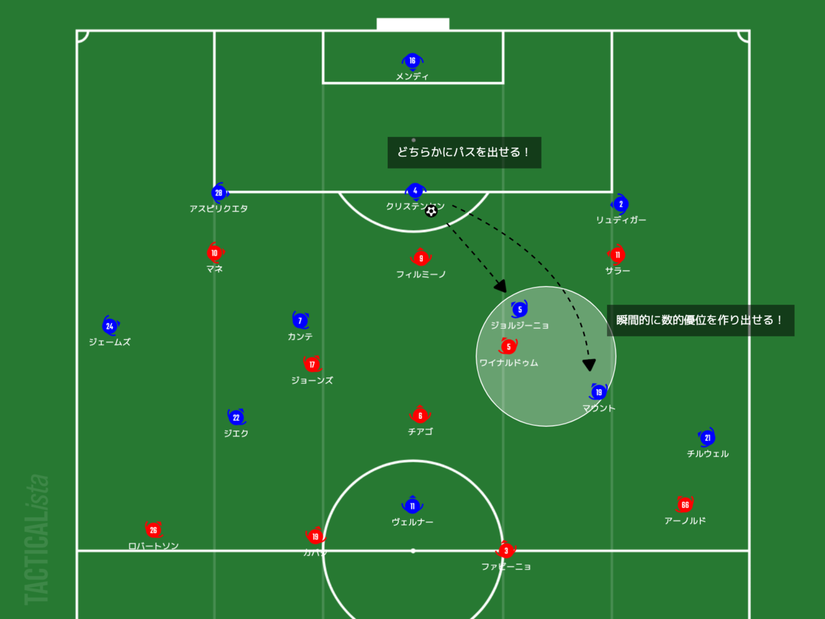 f:id:football-analyst:20210305230623p:plain