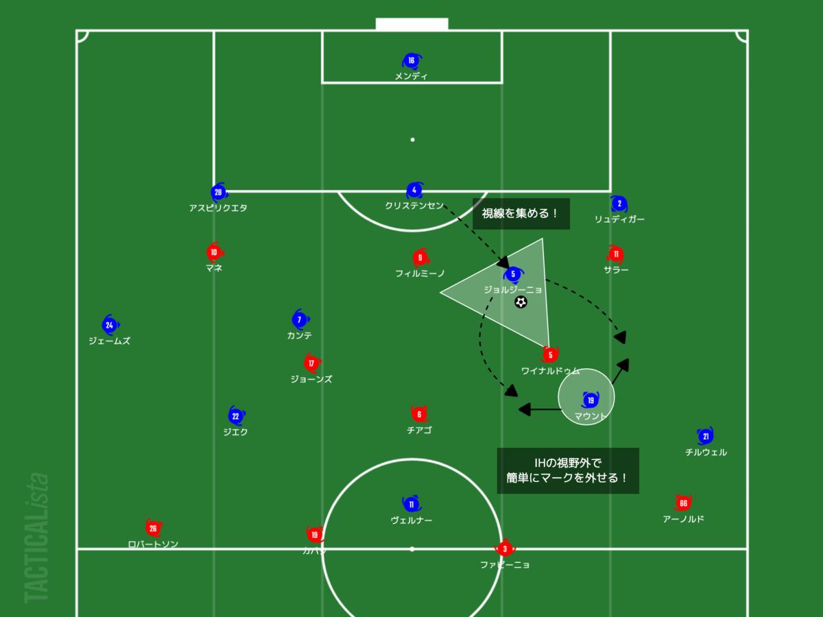 f:id:football-analyst:20210305231221p:plain