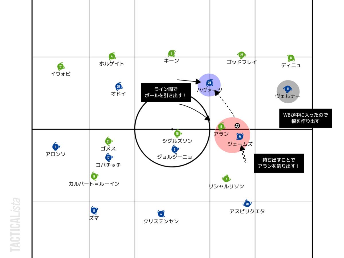 f:id:football-analyst:20210309213331p:plain
