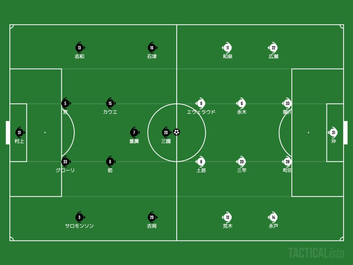 f:id:football-analyst:20210317214805p:plain