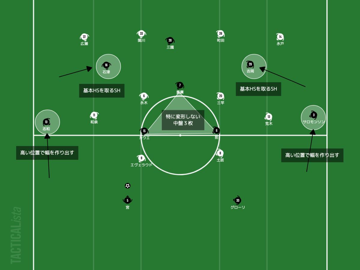 f:id:football-analyst:20210317222046p:plain