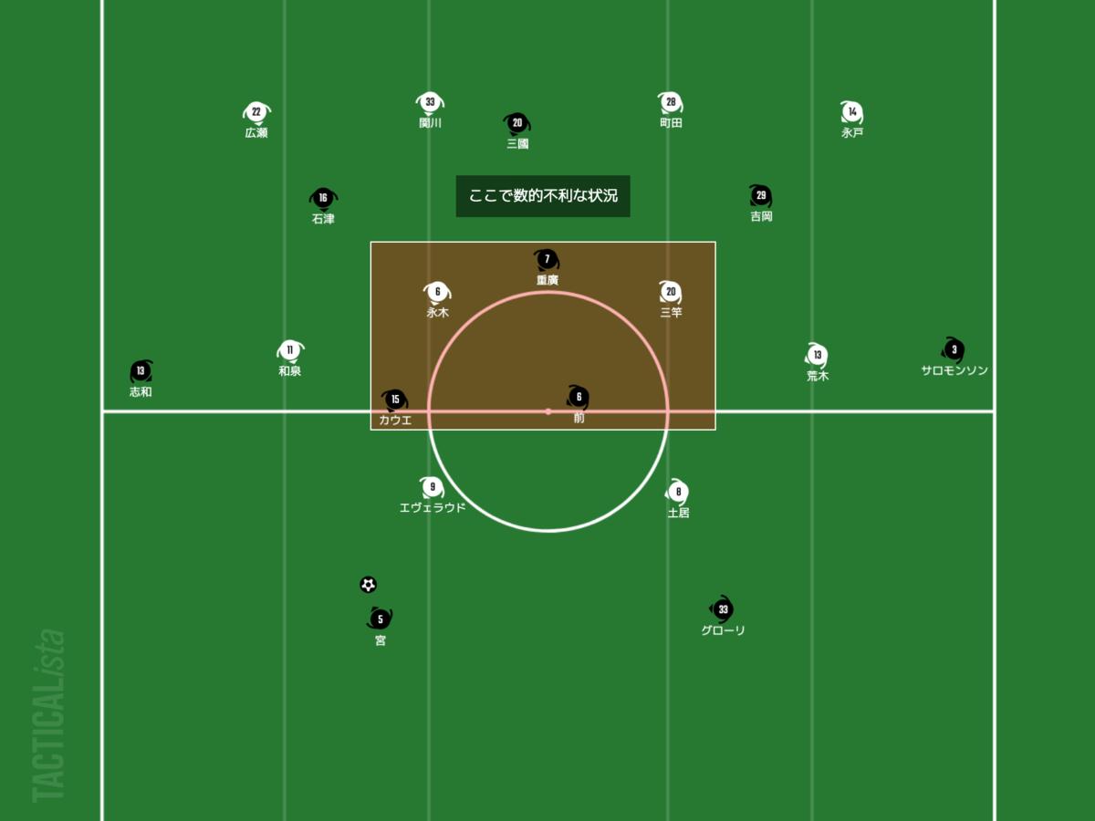 f:id:football-analyst:20210317222623p:plain