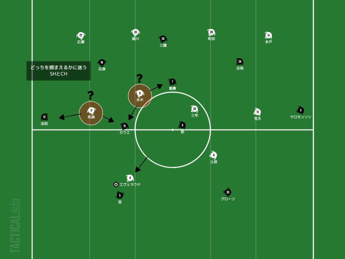 f:id:football-analyst:20210317224232p:plain