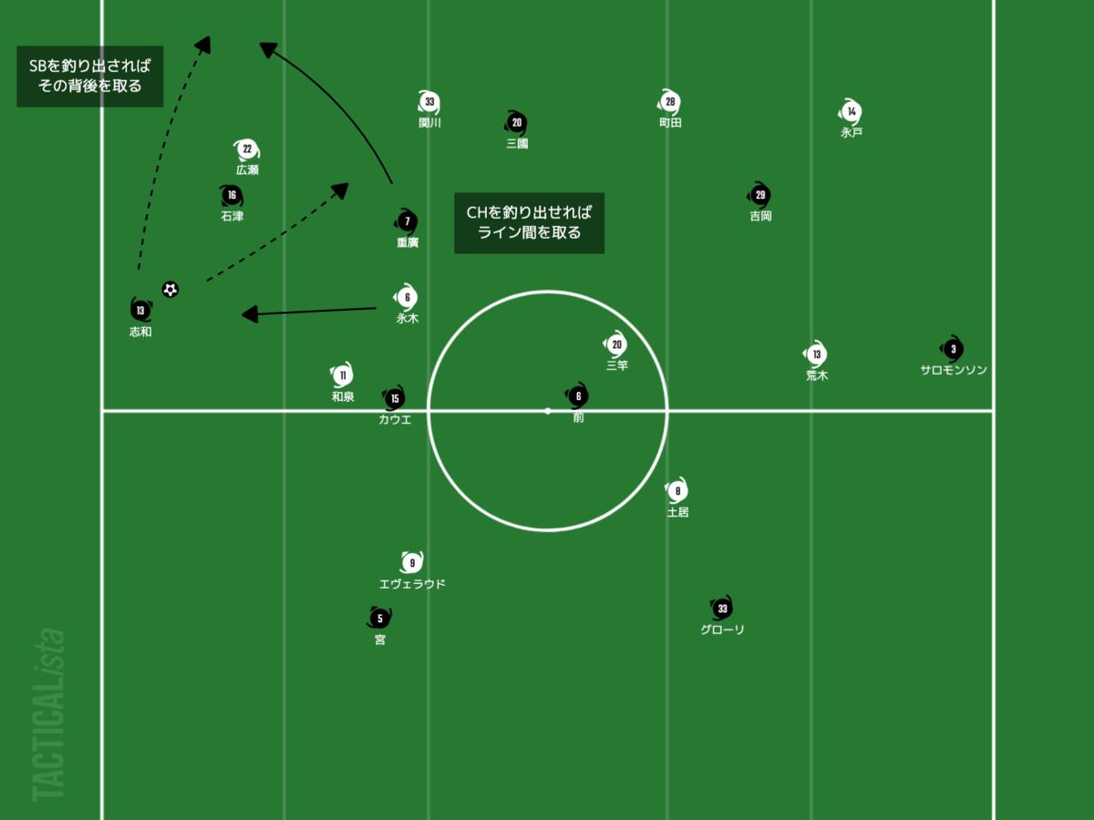 f:id:football-analyst:20210317224808p:plain