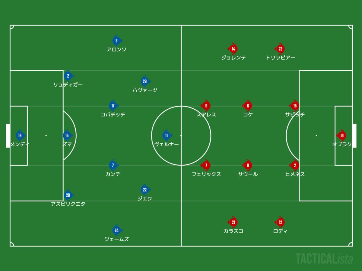 f:id:football-analyst:20210319214005p:plain