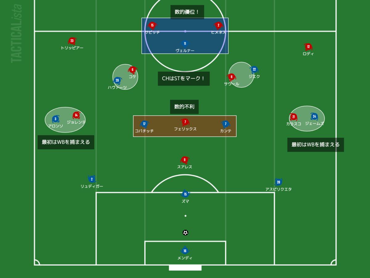 f:id:football-analyst:20210319215301p:plain