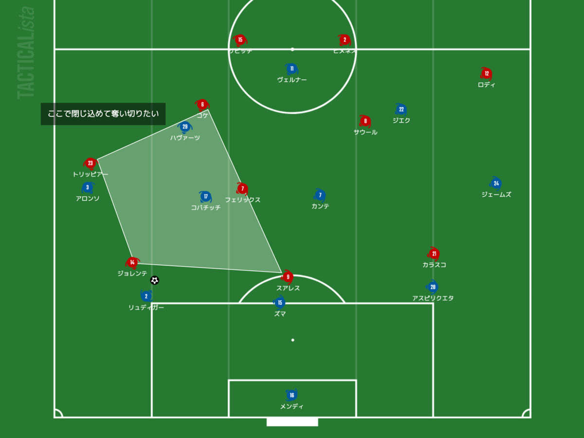 f:id:football-analyst:20210319220539p:plain
