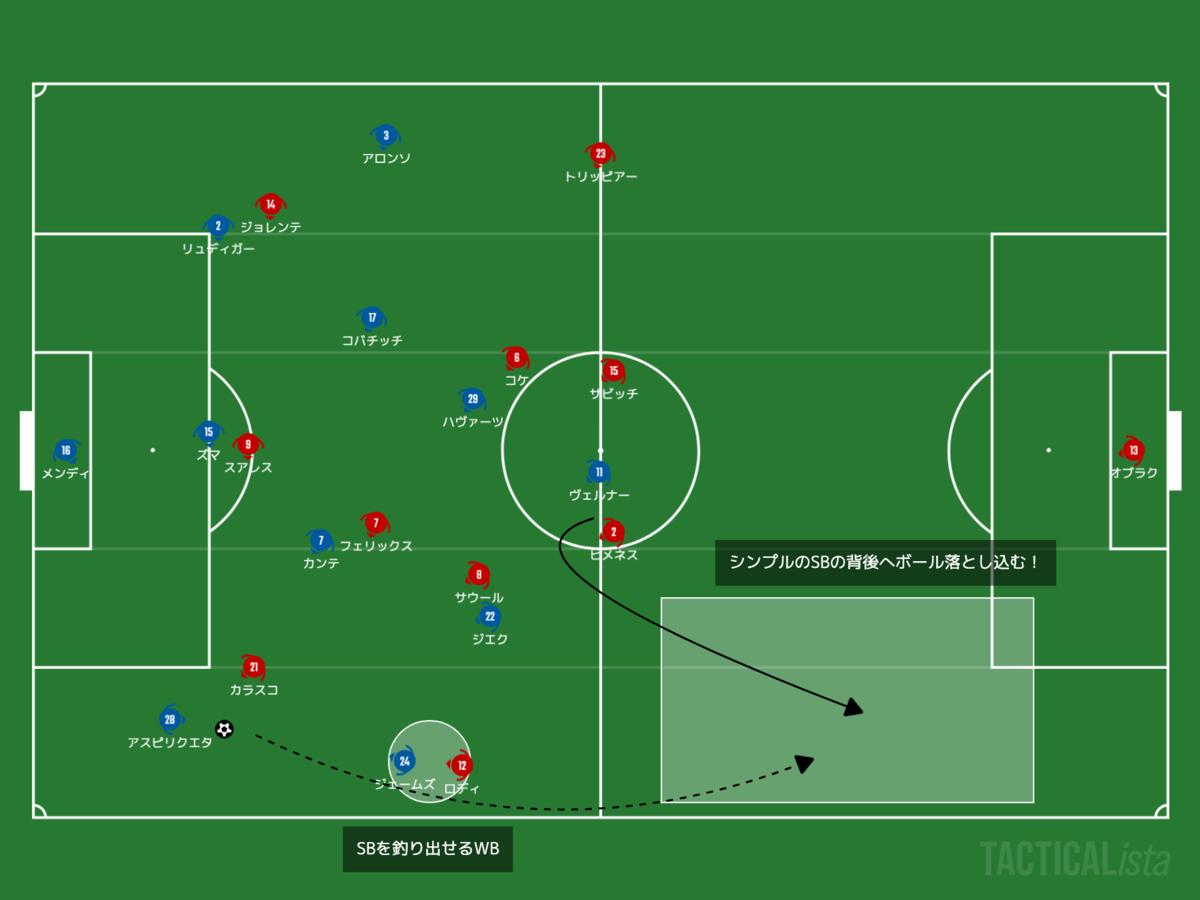 f:id:football-analyst:20210319221246p:plain