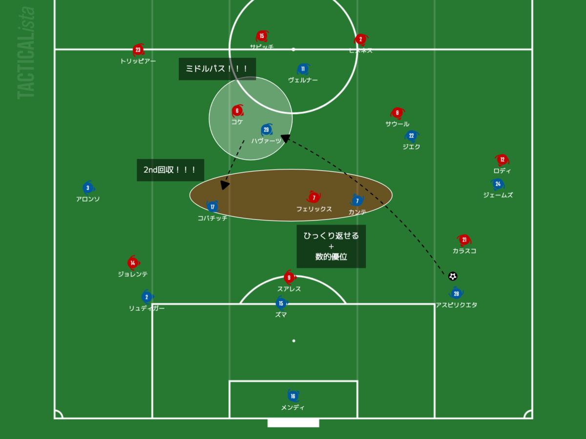 f:id:football-analyst:20210319222228p:plain