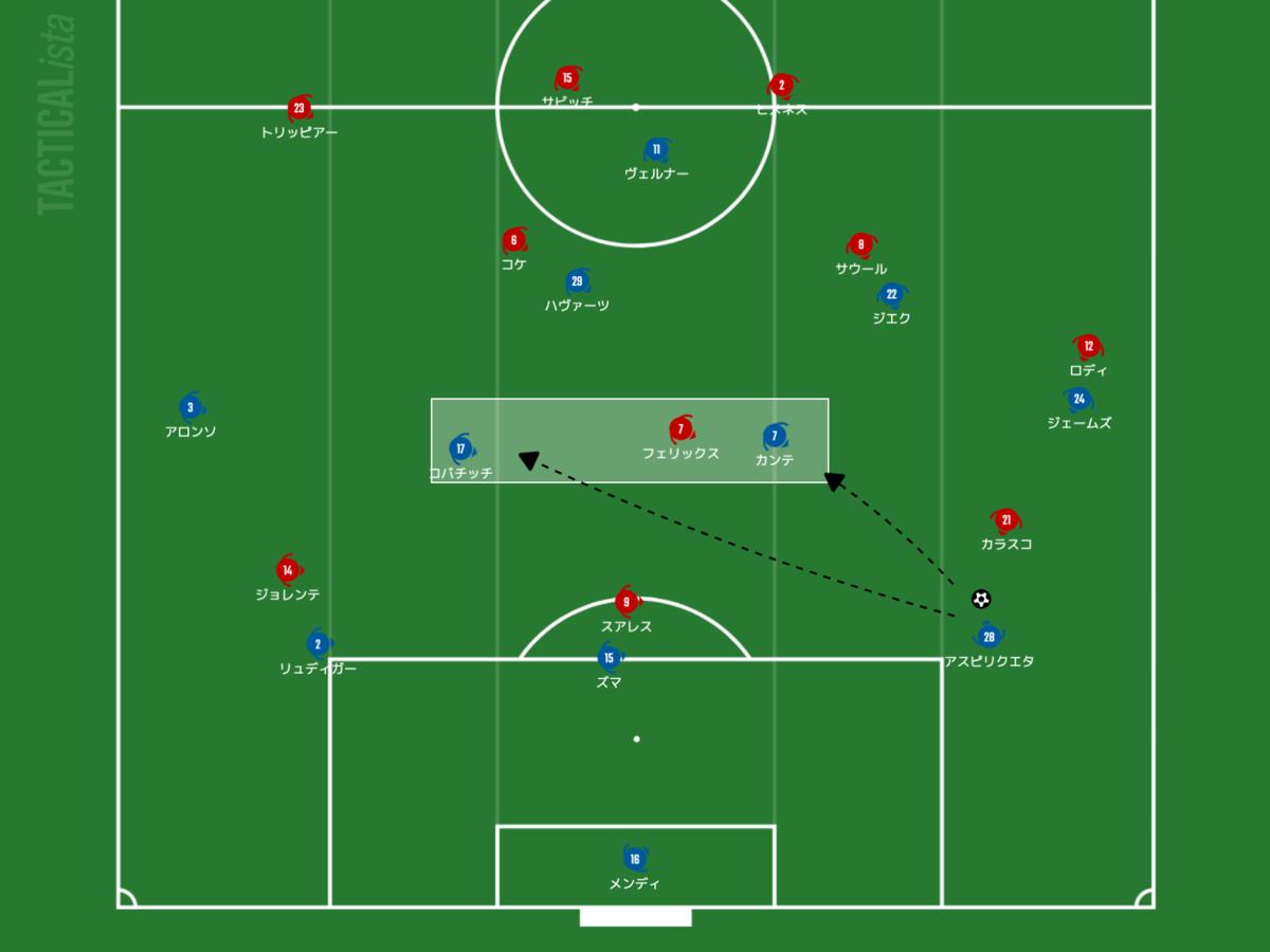 f:id:football-analyst:20210319222925p:plain
