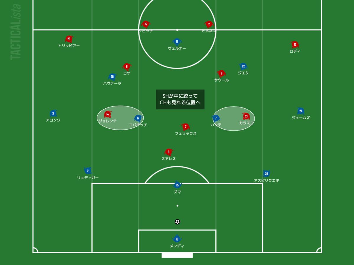 f:id:football-analyst:20210319223238p:plain
